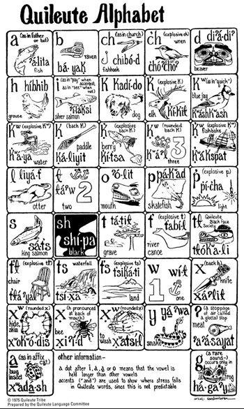 Life in Lang alphabet