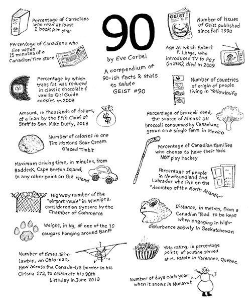 90compendium-of-facts