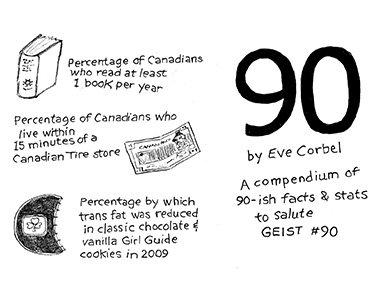 90compendium-of-facts385x300