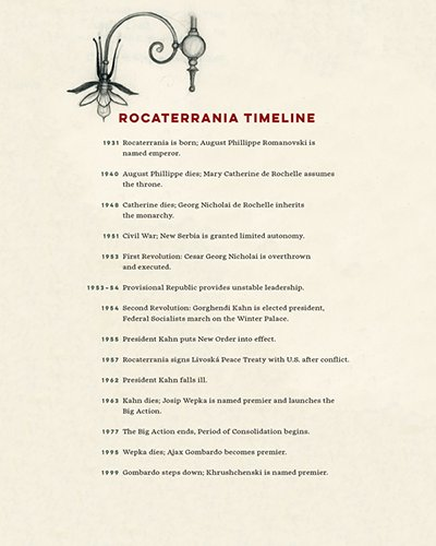 112_find_rocaterrania_timeline.png